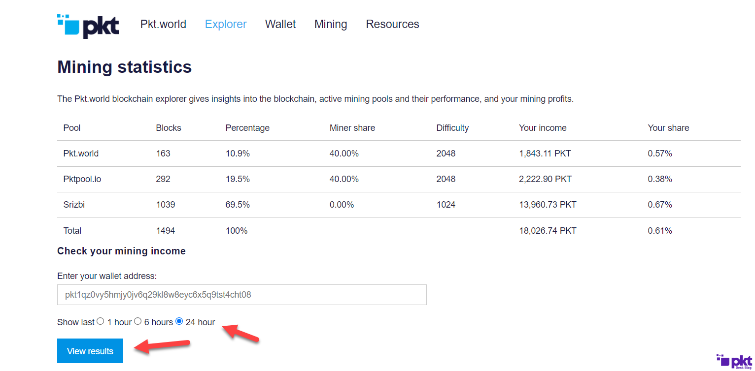 check 24 hours pkt mining reward